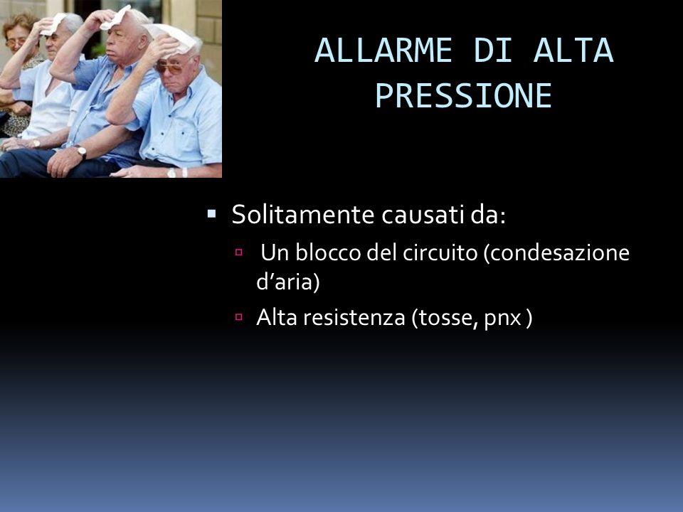 ALLARME DI ALTA PRESSIONE
