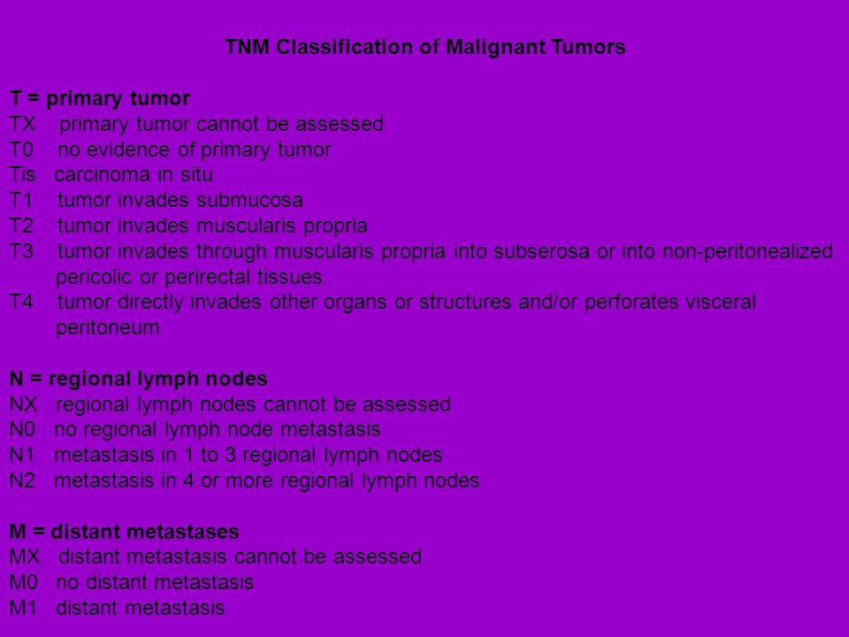 TNM Classification of Malignant Tumors
