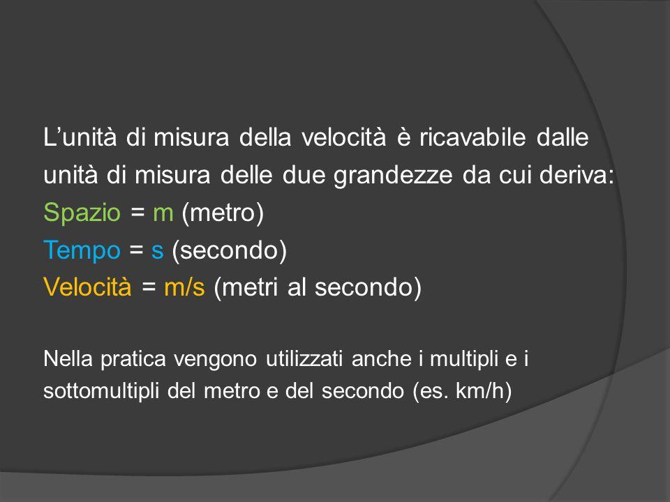 L'unità di misura della velocità è ricavabile dalle
