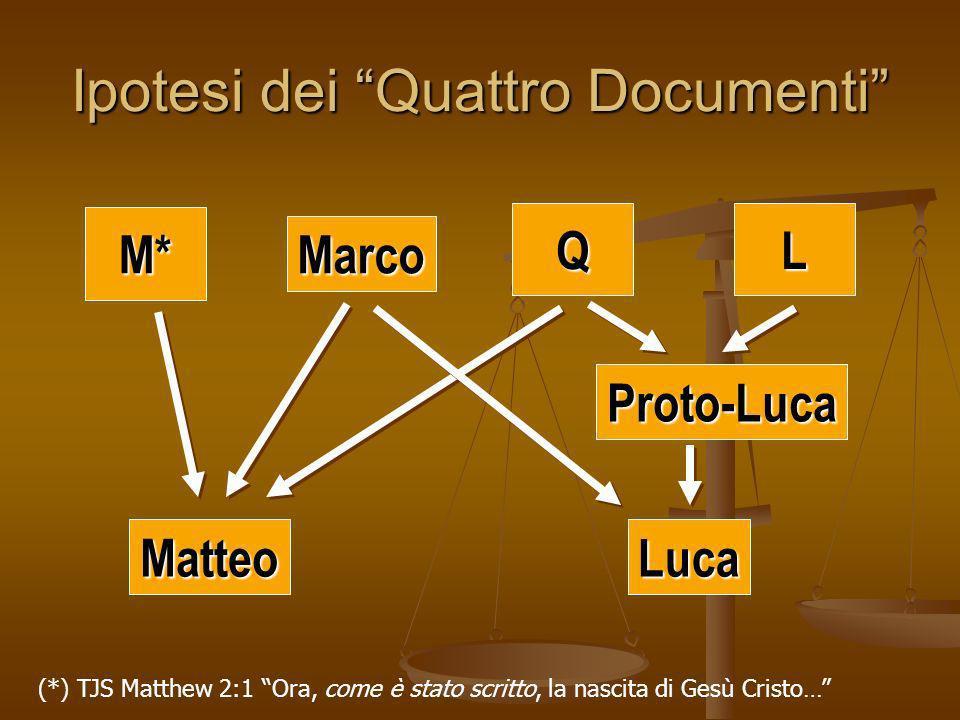 Ipotesi dei Quattro Documenti