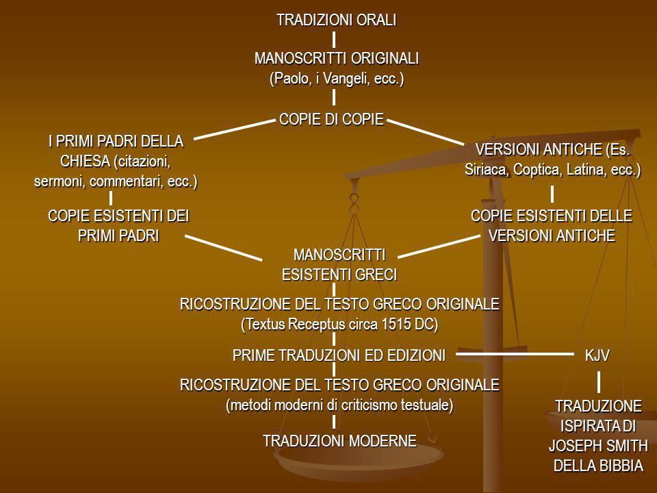 MANOSCRITTI ORIGINALI (Paolo, i Vangeli, ecc.)