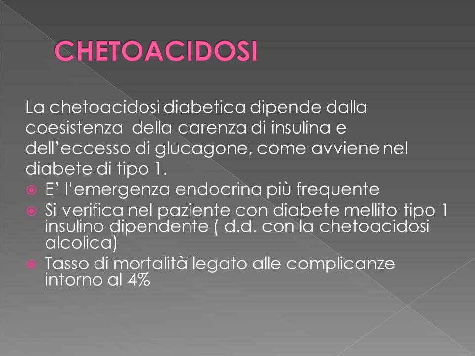 CHETOACIDOSI La chetoacidosi diabetica dipende dalla