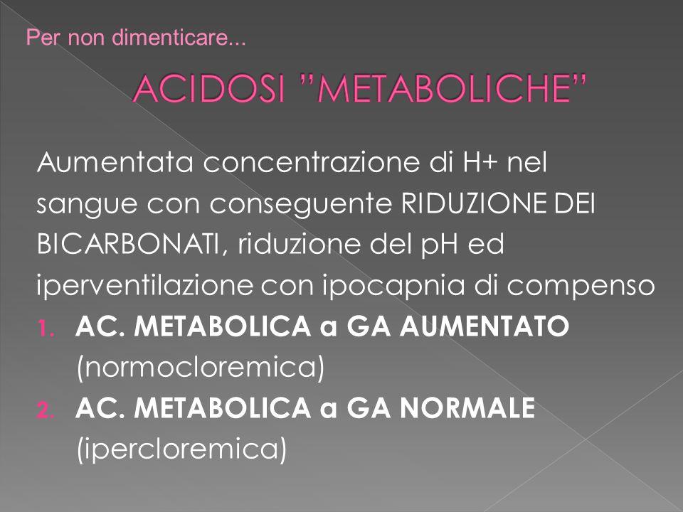 ACIDOSI METABOLICHE