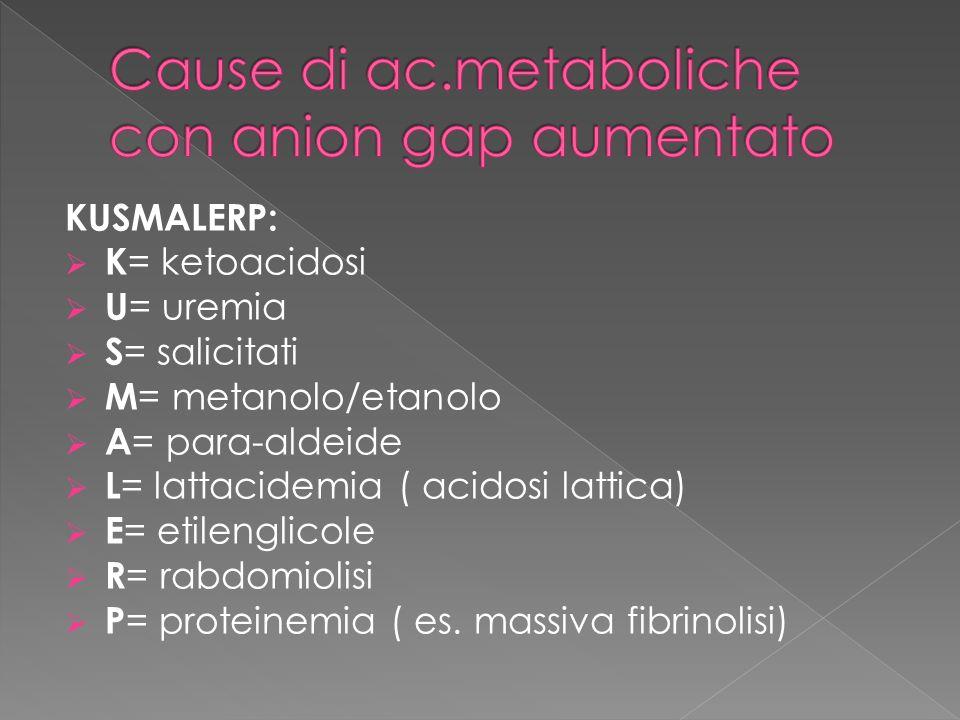 Cause di ac.metaboliche con anion gap aumentato