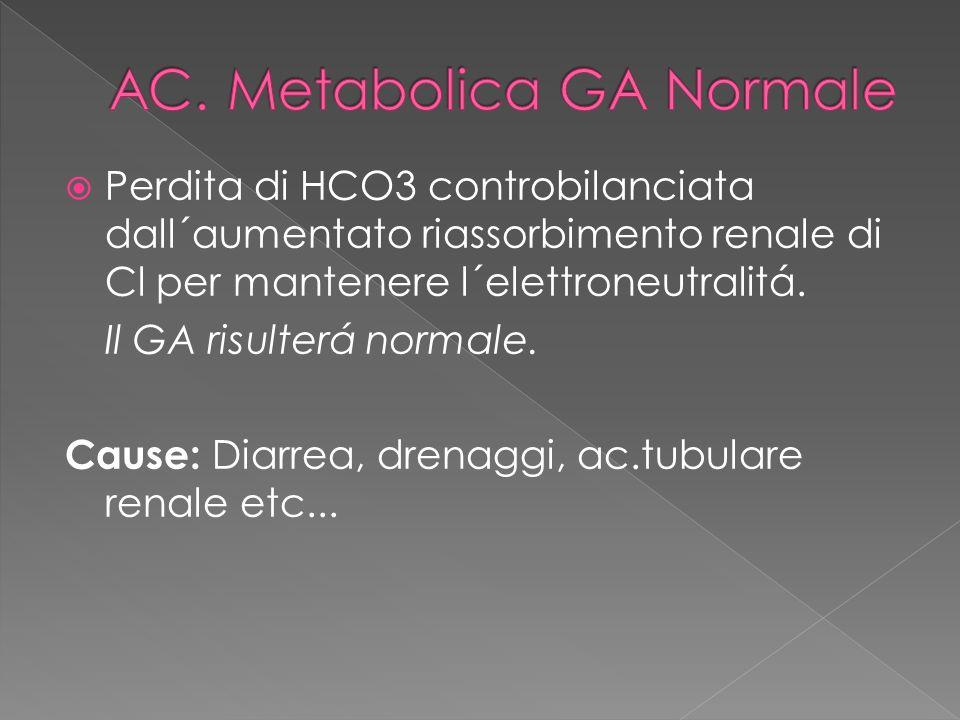 AC. Metabolica GA Normale