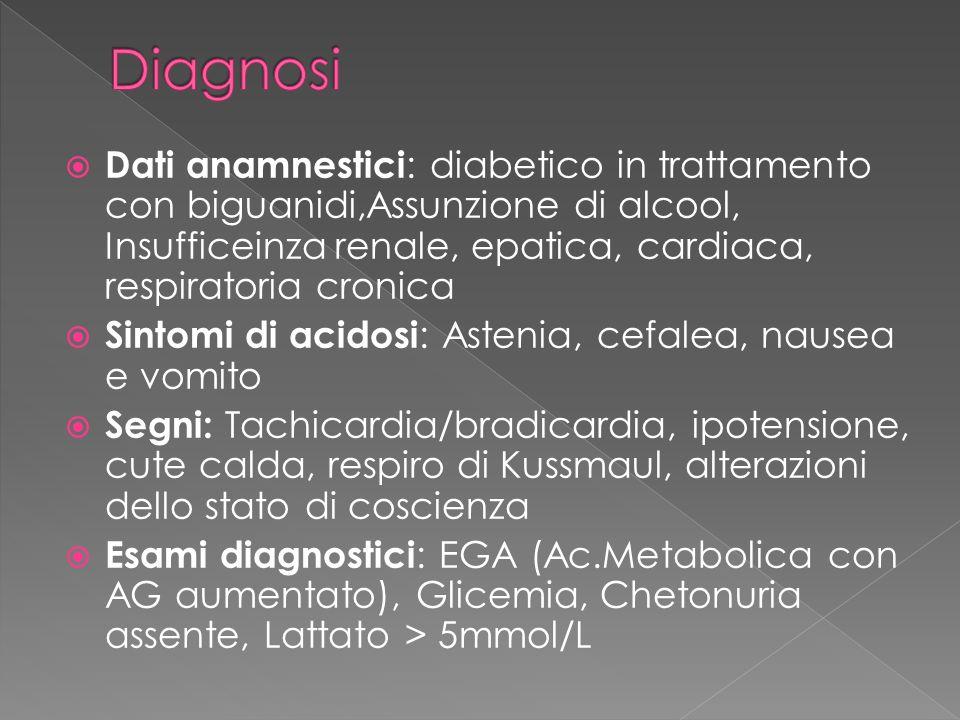Diagnosi Dati anamnestici: diabetico in trattamento con biguanidi,Assunzione di alcool, Insufficeinza renale, epatica, cardiaca, respiratoria cronica.