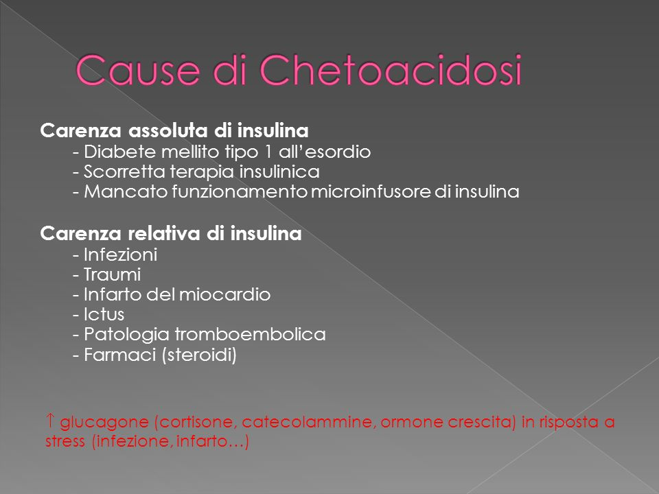 Cause di Chetoacidosi Carenza assoluta di insulina
