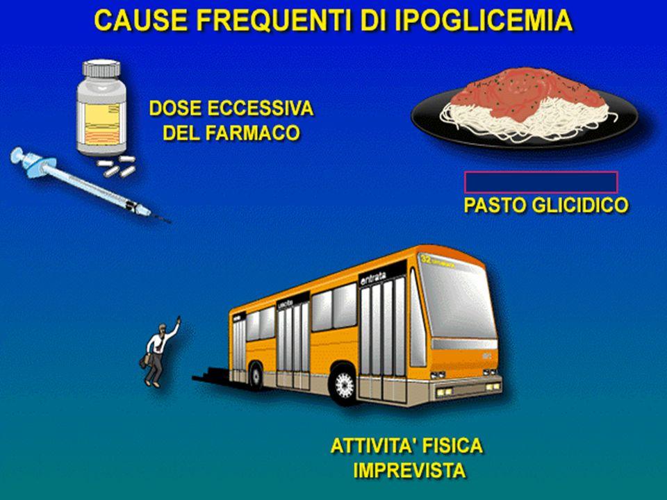 L ipoglicemia reattiva è una ipereattività al glucosio (insulina del pancreas) che fa abbassare a picco la glicemia dopo un pasto glucidico.
