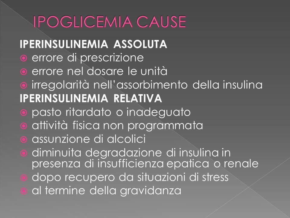 IPOGLICEMIA CAUSE IPERINSULINEMIA ASSOLUTA errore di prescrizione