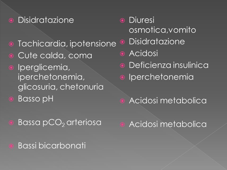 Disidratazione Tachicardia, ipotensione. Cute calda, coma. Iperglicemia, iperchetonemia, glicosuria, chetonuria.