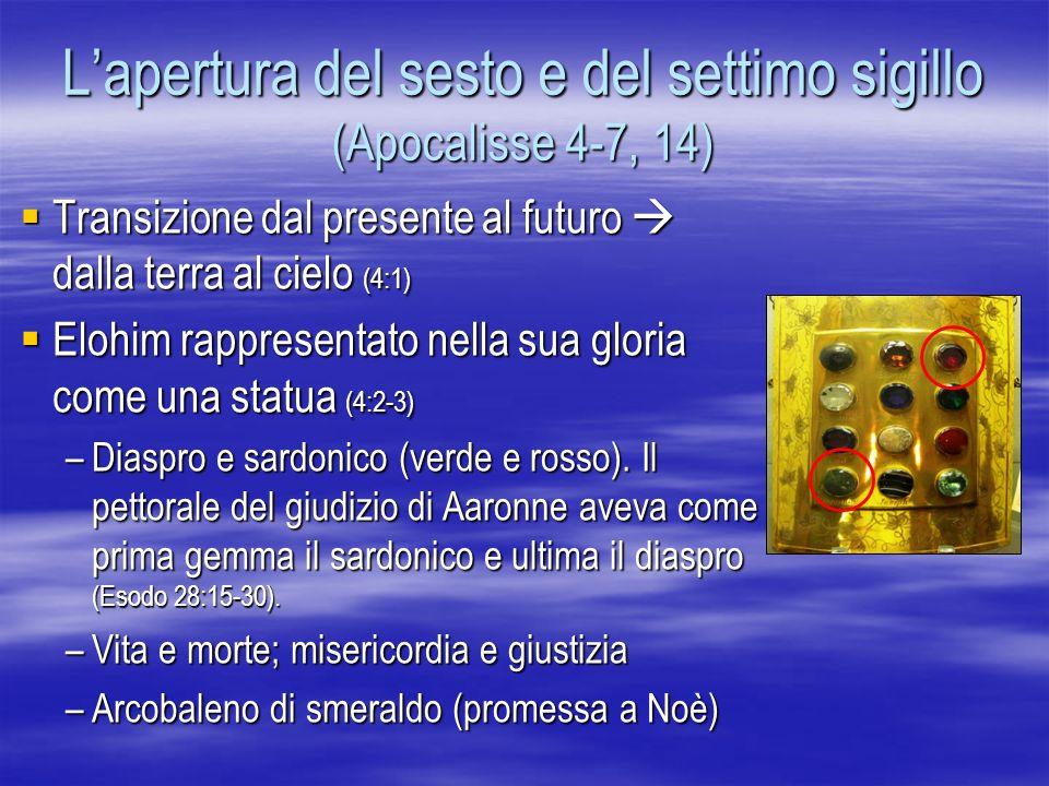 L'apertura del sesto e del settimo sigillo (Apocalisse 4-7, 14)