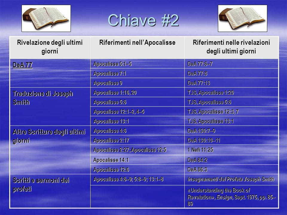 Chiave #2 Rivelazione degli ultimi giorni Riferimenti nell'Apocalisse