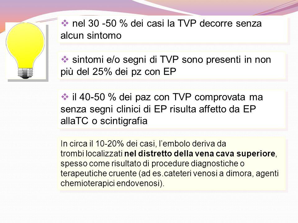 nel 30 -50 % dei casi la TVP decorre senza alcun sintomo