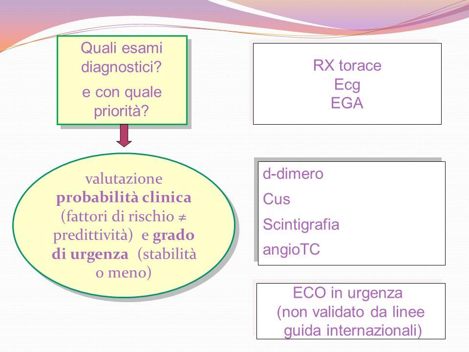 Quali esami diagnostici e con quale priorità RX torace Ecg EGA