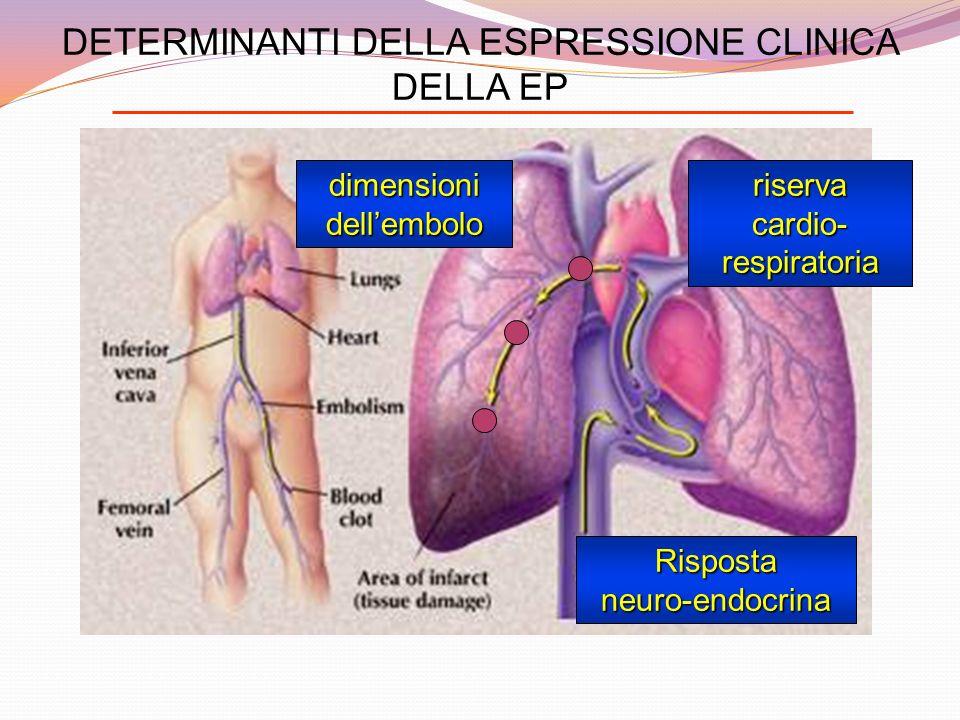 DETERMINANTI DELLA ESPRESSIONE CLINICA DELLA EP