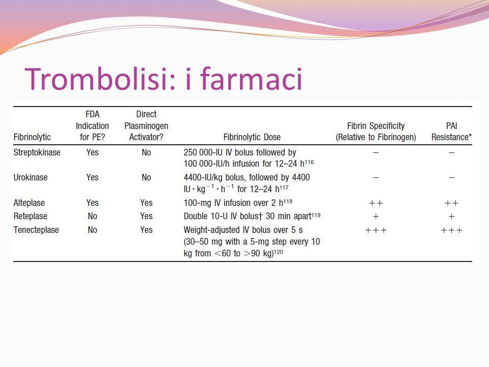 Trombolisi: i farmaci AHA 2011