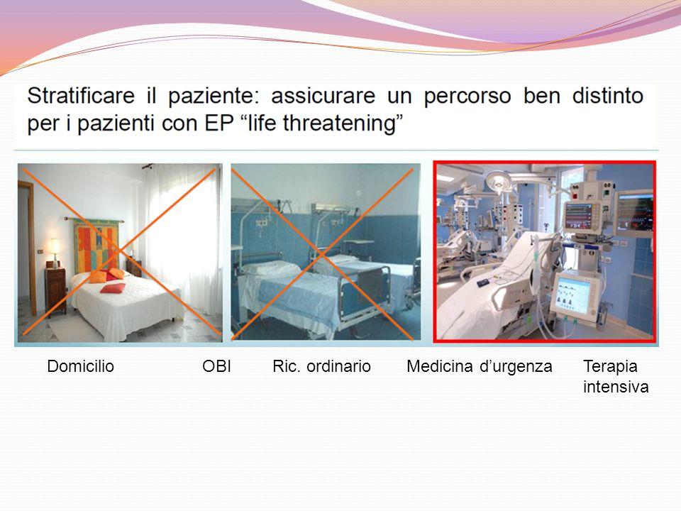 Domicilio OBI Ric. ordinario Medicina d'urgenza Terapia intensiva