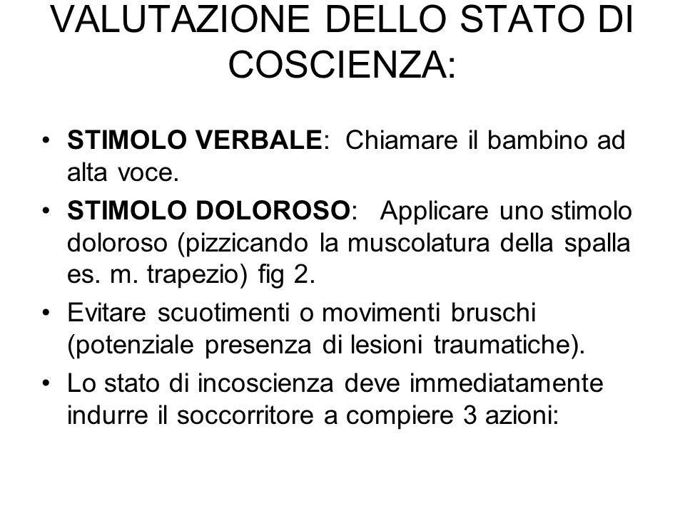 VALUTAZIONE DELLO STATO DI COSCIENZA: