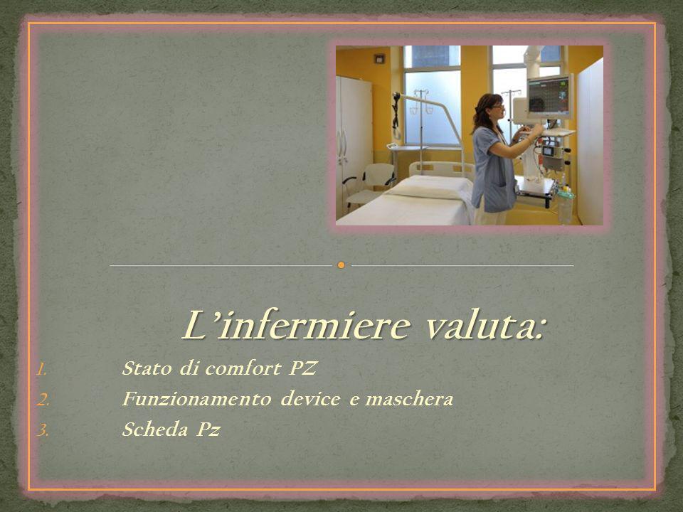 L'infermiere valuta: Stato di comfort PZ