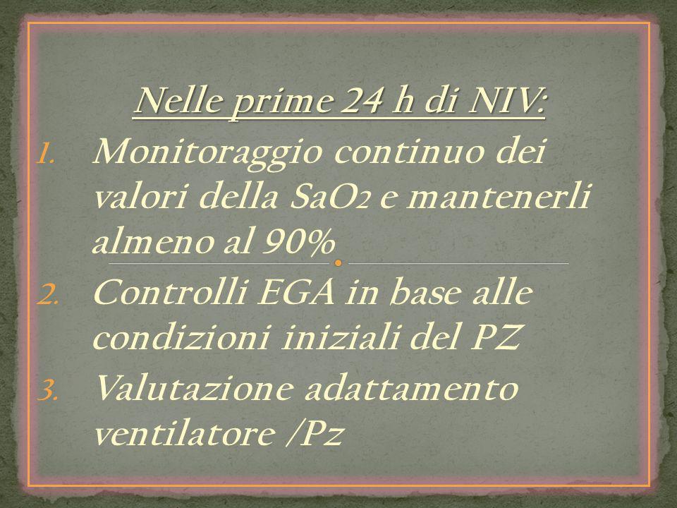 Nelle prime 24 h di NIV: Monitoraggio continuo dei valori della SaO2 e mantenerli almeno al 90%