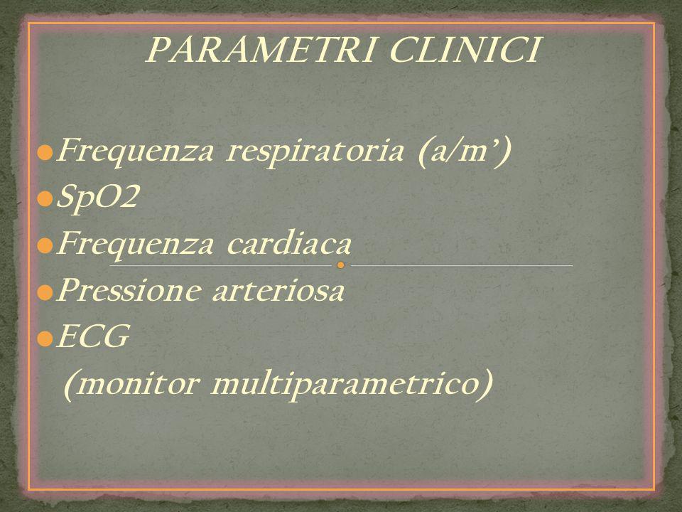 PARAMETRI CLINICI Frequenza respiratoria (a/m') SpO2