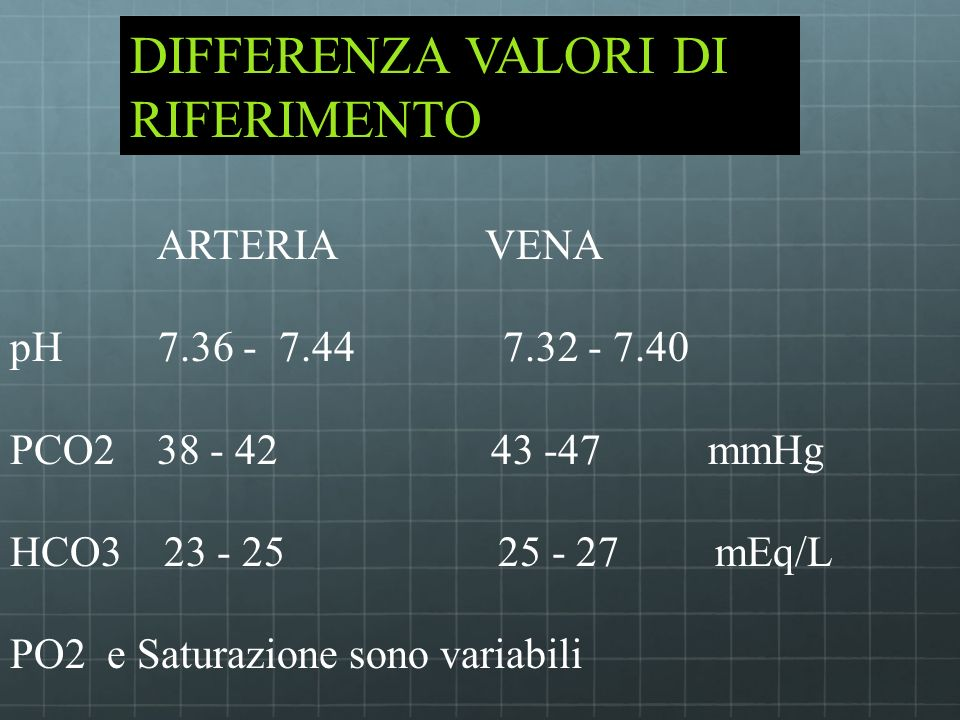 DIFFERENZA VALORI DI RIFERIMENTO