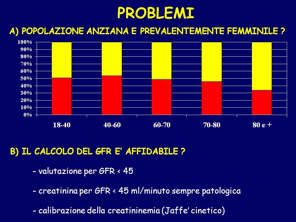 PROBLEMI A) POPOLAZIONE ANZIANA E PREVALENTEMENTE FEMMINILE