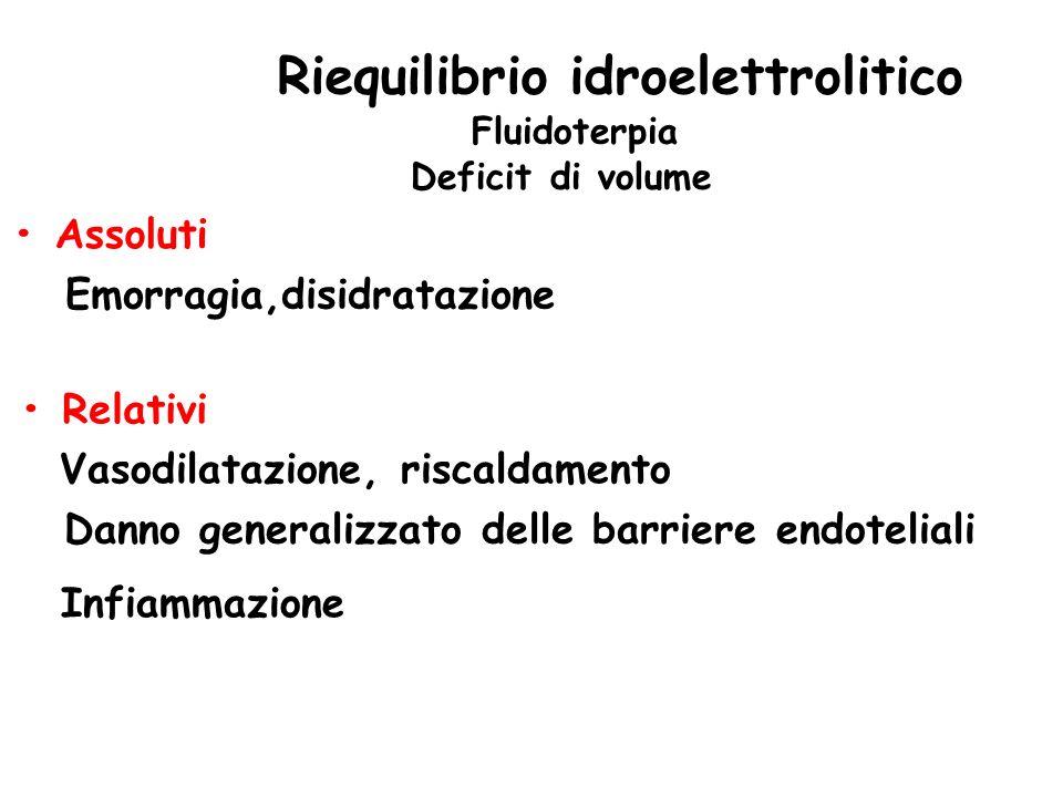 Riequilibrio idroelettrolitico