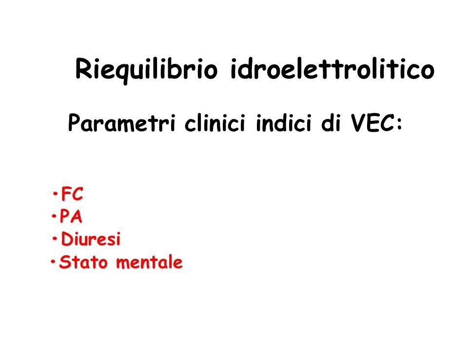 Riequilibrio idroelettrolitico Parametri clinici indici di VEC: