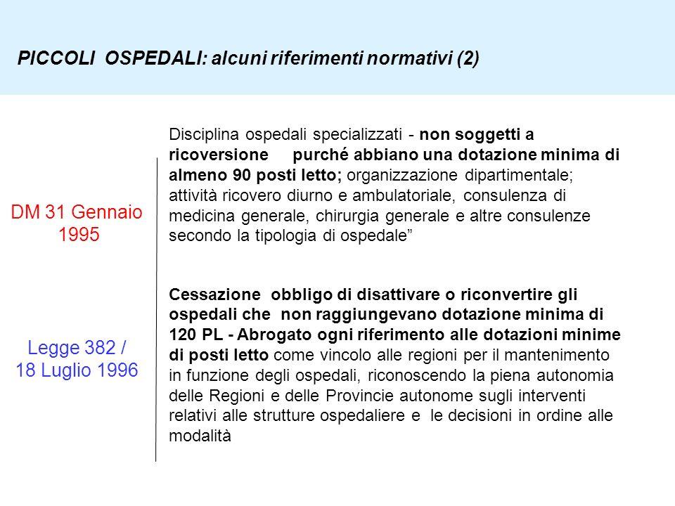 PICCOLI OSPEDALI: alcuni riferimenti normativi (2)