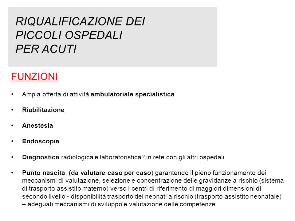 RIQUALIFICAZIONE DEI PICCOLI OSPEDALI PER ACUTI FUNZIONI