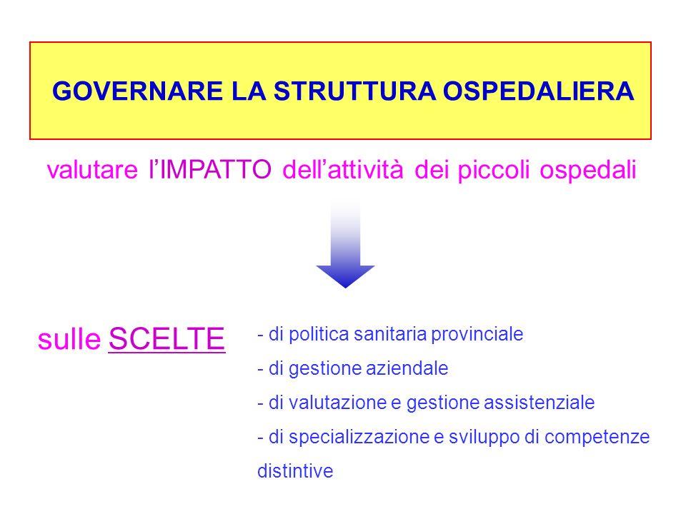 GOVERNARE LA STRUTTURA OSPEDALIERA