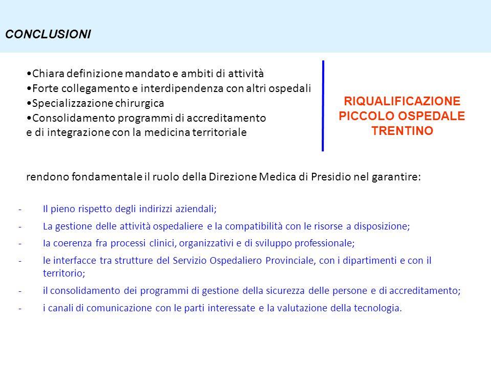 RIQUALIFICAZIONE PICCOLO OSPEDALE
