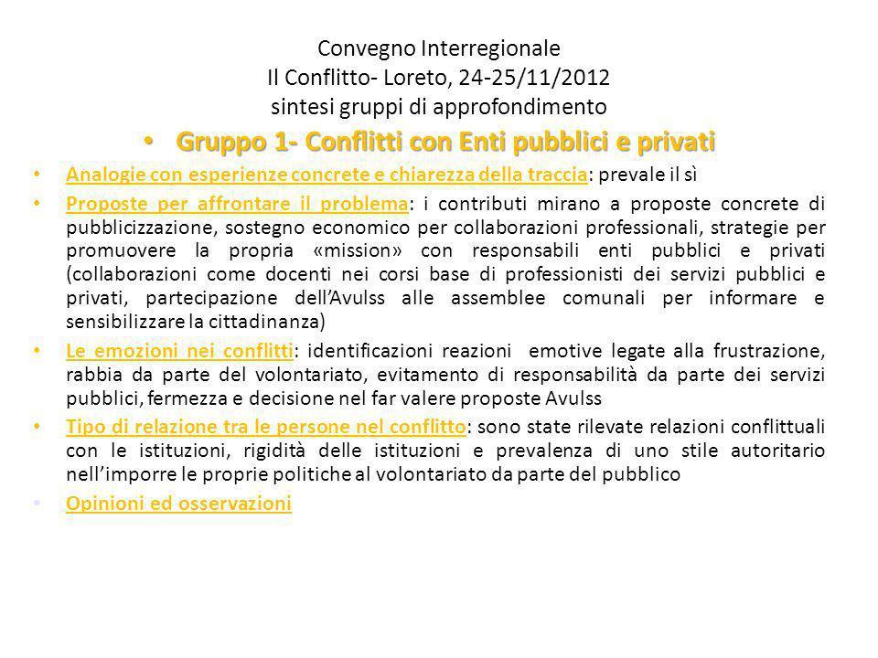Gruppo 1- Conflitti con Enti pubblici e privati