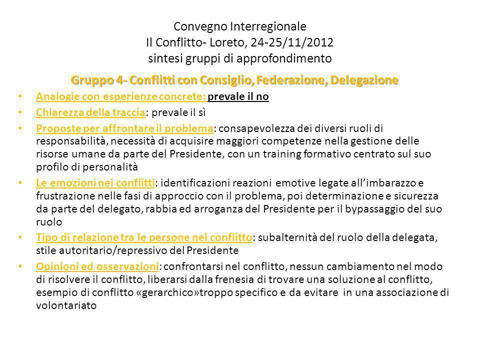Gruppo 4- Conflitti con Consiglio, Federazione, Delegazione