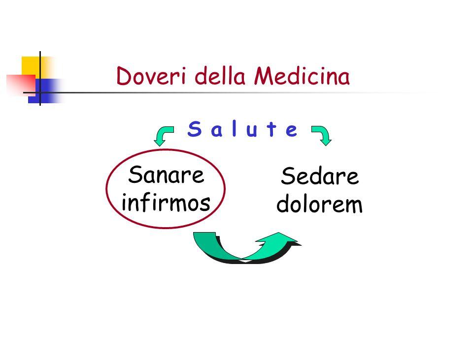 Doveri della Medicina S a l u t e Sanare infirmos Sedare dolorem