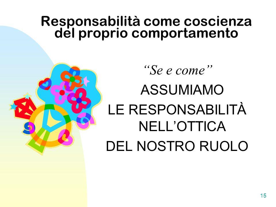 Responsabilità come coscienza del proprio comportamento