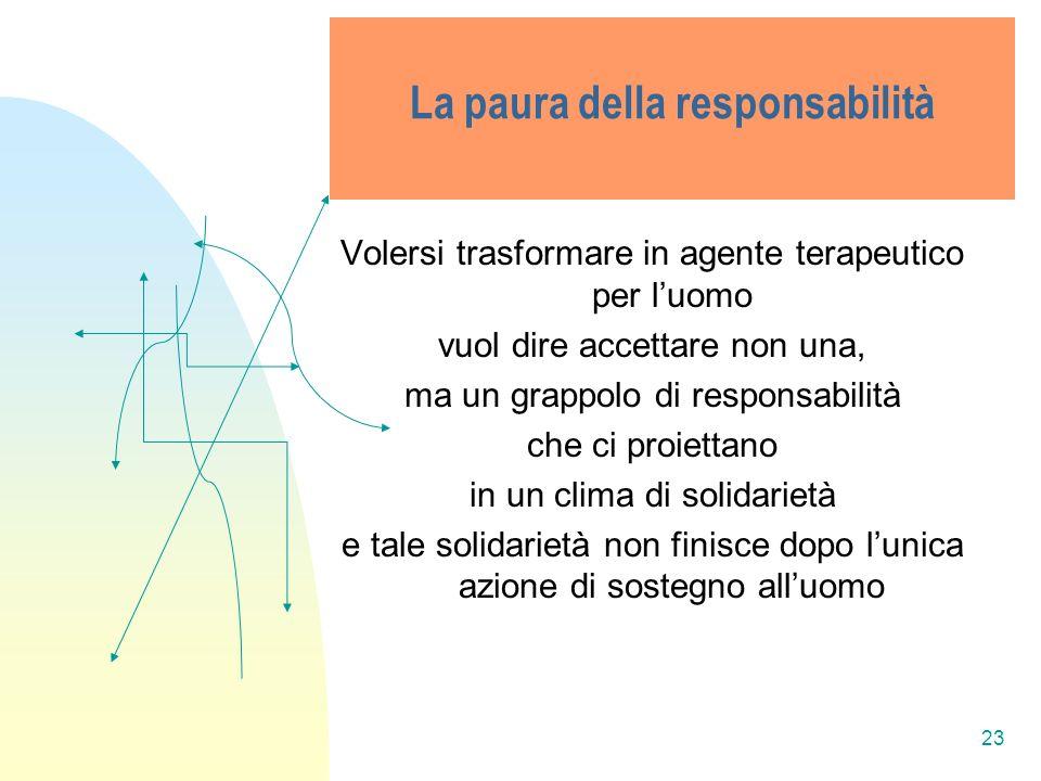 La paura della responsabilità