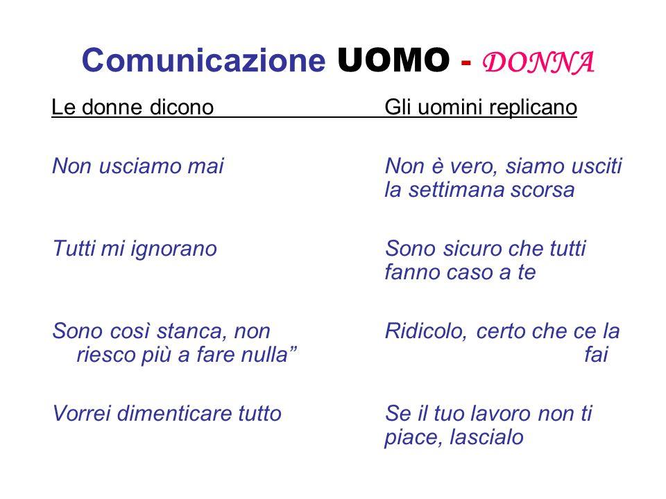 Comunicazione UOMO - DONNA