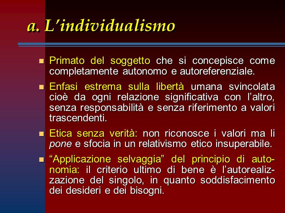 a. L'individualismo Primato del soggetto che si concepisce come completamente autonomo e autoreferenziale.