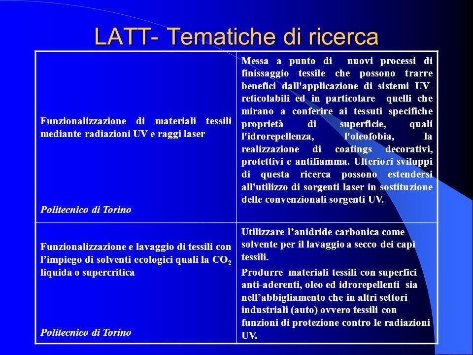 LATT- Tematiche di ricerca