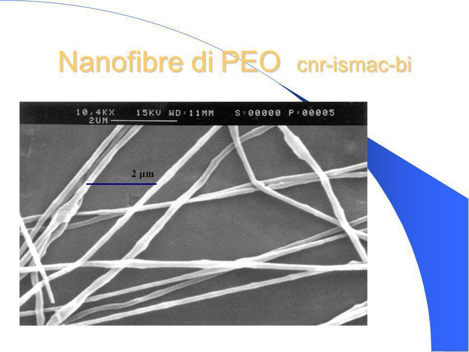 Nanofibre di PEO cnr-ismac-bi