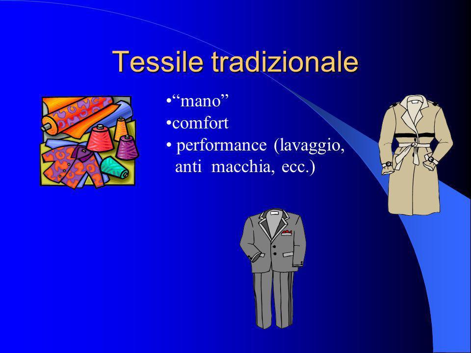 Tessile tradizionale mano comfort performance (lavaggio,