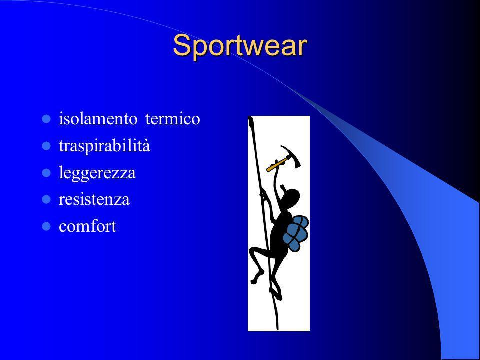 Sportwear isolamento termico traspirabilità leggerezza resistenza