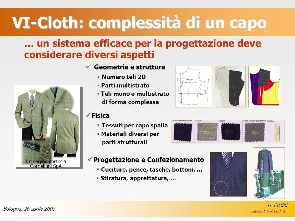 VI-Cloth: complessità di un capo
