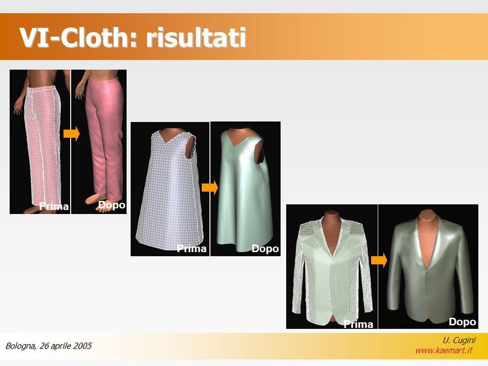 VI-Cloth: risultati Prima Dopo Prima Dopo Prima Dopo