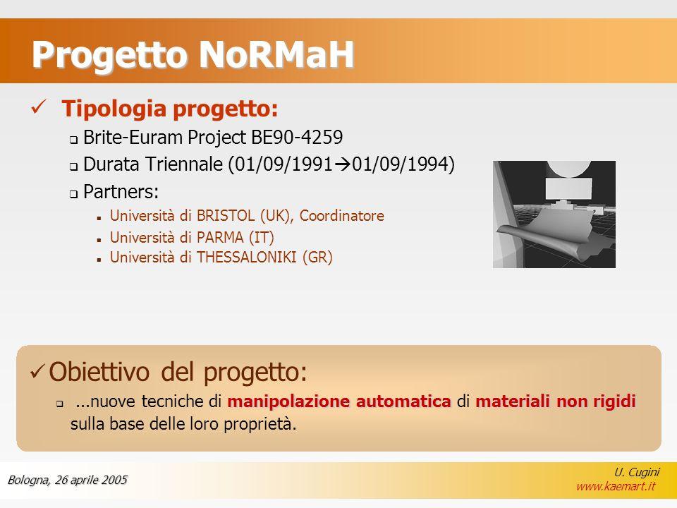 Progetto NoRMaH Tipologia progetto: Obiettivo del progetto: