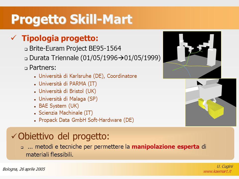 Progetto Skill-Mart Tipologia progetto: Obiettivo del progetto: