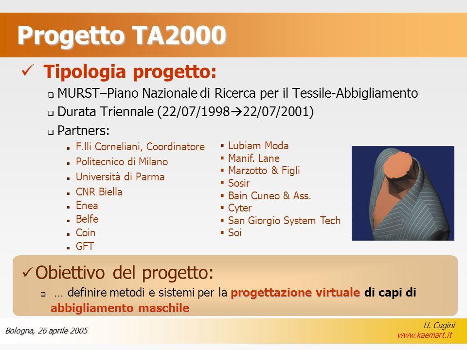 Progetto TA2000 Tipologia progetto: Obiettivo del progetto: