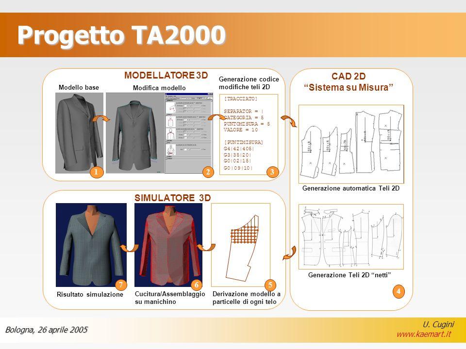 Progetto TA2000 MODELLATORE 3D CAD 2D Sistema su Misura